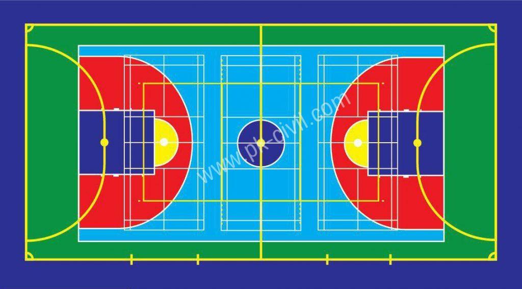 พื้นสนามกีฬา-1024x567